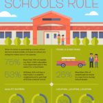 One Cool Thing: Schools Rule!